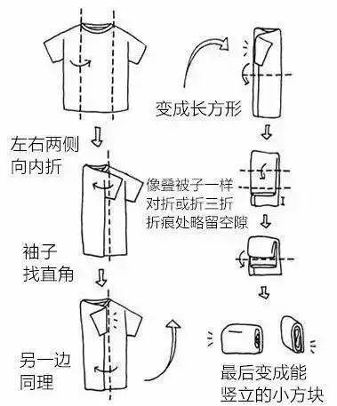 基本衣物折叠法