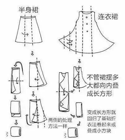 大裙摆装折叠法