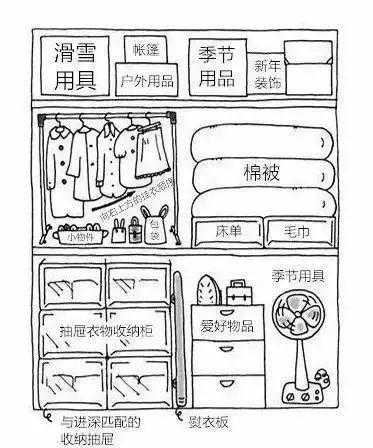 壁橱柜改造综合收纳