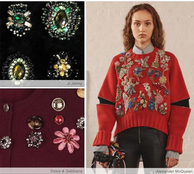 2018/19秋冬女士针织服装工艺:细节及装饰(上)