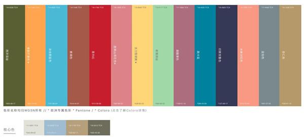 2020春夏欧洲流行色彩趋势